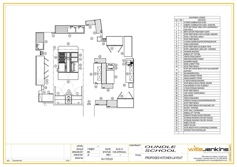 commercial kitchen design willis jenkins
